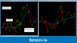 A guide to trend trading in its simplest form.-25th-b-setups.png