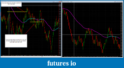 A guide to trend trading in its simplest form.-c-setup.png