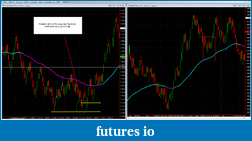 A guide to trend trading in its simplest form.-d-setup.png