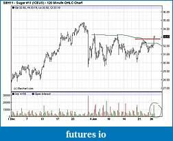 Wyckoff Trading Method-surgar.jpg