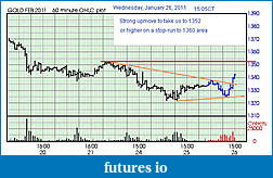 Gold in 2011-jan26c.jpg