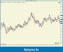 My way of trading - Robertczeko-ym-03-11-3-range-26_1_2011.jpg