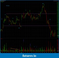 Wyckoff Trading Method-amzn30min.png
