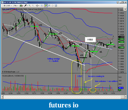 How to use volume in your trading-trend-lines-volume-1.png
