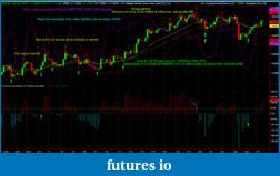 My CCI method+ on EURUSD 5 min chart-gbpusd_4hour_chart_12-28-1-27-11.png