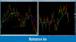 A guide to trend trading in its simplest form.-euro-review-27.png