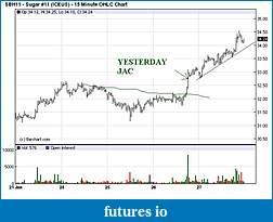 Wyckoff Trading Method-surgar12711.jpg