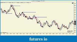 My way of trading - Robertczeko-cl-03-11-3-range-27_1_2011.jpg