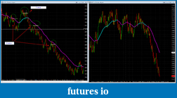 A guide to trend trading in its simplest form.-28-euro-r.png