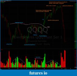 Wyckoff Trading Method-qqqq30min.png
