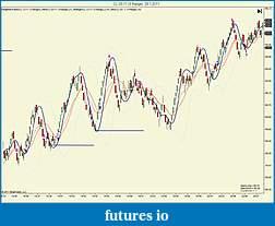 My way of trading - Robertczeko-cl-03-11-3-range-28_1_2011.jpg