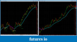 A guide to trend trading in its simplest form.-28-crude.png
