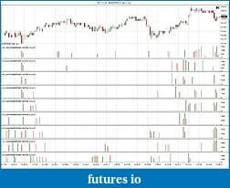 Ninja Trader and Australia-bidlevels500.jpg