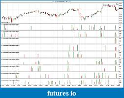 Ninja Trader and Australia-asklevels500.jpg