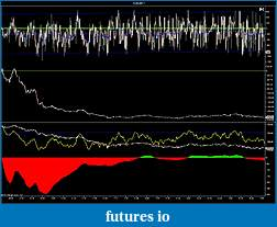 NYSE $TICK AND $ADD-1_28_2011.jpg