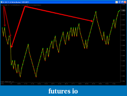 A guide to trend trading in its simplest form.-charttotmft_2011-01-31_1021.png