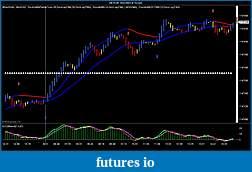 Sharky's charts and indicators settings-zn-09-09-6_22_2009-4-range-.jpg