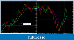A guide to trend trading in its simplest form.-setup-today-s-trading.png