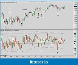 NYSE $TICK AND $ADD-es-03-11-1-min-_-tick-1-min-31_01_2011.jpg