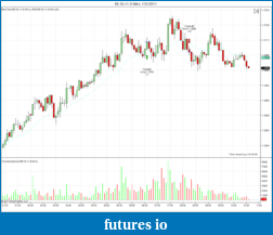 Tiger's Price Action Journal-jan-31-6e.png