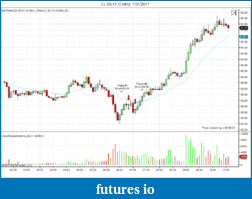Tiger's Price Action Journal-cl-03-11-5-min-1_31_2011.png