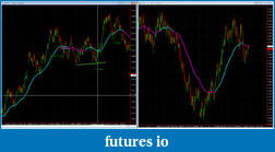 A guide to trend trading in its simplest form.-31-euro-review.png