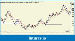 My way of trading - Robertczeko-cl-03-11-3-range-31_1_2011-01.jpg