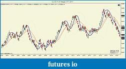 My way of trading - Robertczeko-cl-03-11-3-range-31_1_2011-02.jpg