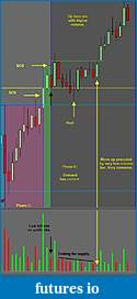 Wyckoff Trading Method-re-accum-phase-d-e.jpg