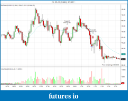 Tiger's Price Action Journal-cl-03-11-5-min-2_1_2011.png