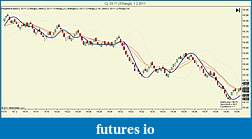 My way of trading - Robertczeko-cl-03-11-3-range-1_2_2011-01.jpg