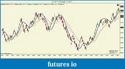 My way of trading - Robertczeko-cl-03-11-3-range-1_2_2011-02.jpg