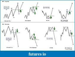 fle's trading journal - FGBL-trading-setup.jpg