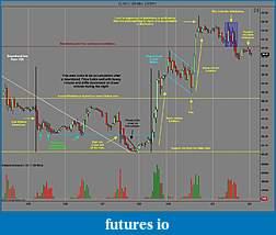 Wyckoff Trading Method-cl-03-11-60-min-2_2_2011.jpg