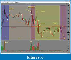Wyckoff Trading Method-cl-03-11-15-min-2-2-11.jpg