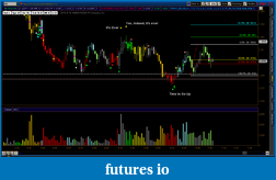 VSA for ThinkorSwim-two-2min-examples_20110202-tos_charts.png