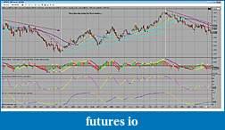 Add()... Muti-timeframe indicator... cs1502-1503-02_6e_feb02.jpg