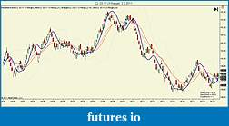 My way of trading - Robertczeko-cl-03-11-3-range-2_2_2011.jpg