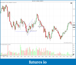 Tiger's Price Action Journal-feb-2-6e.png