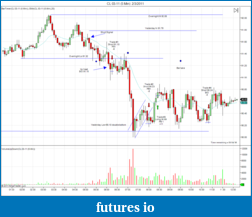 Tiger's Price Action Journal-feb-3-cl.png