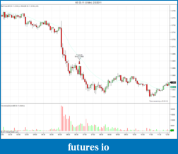 Tiger's Price Action Journal-6e-03-11-5-min-2_3_2011.png