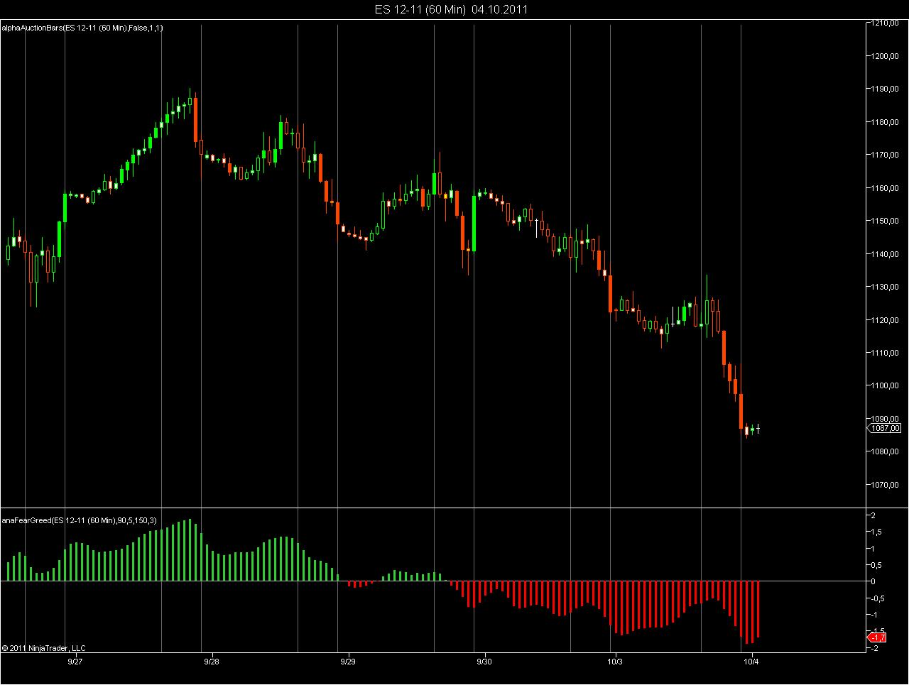 Fear/Greed Indicator - NinjaTrader Programming | futures io