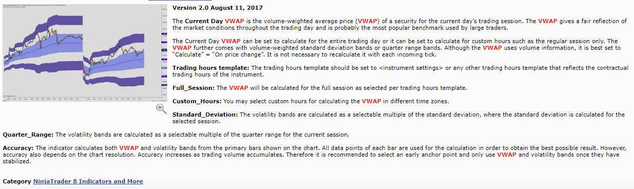 Free Vwap Indicator