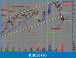 Wyckoff Trading Method-euro-2-4-11.jpg