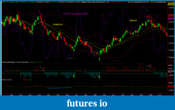TF trading using CCI method-it works-es_633_tick_chart_2-4-11.png