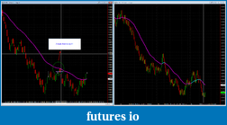 A guide to trend trading in its simplest form.-feb-7-trade.png