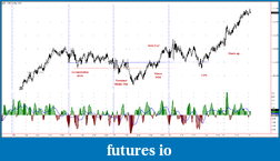 Wyckoff Trading Method-accum-feb-2-2011-part-2.png