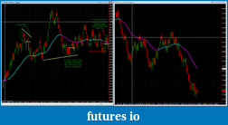 A guide to trend trading in its simplest form.-feb-7-crude-review.png