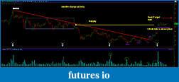 Wyckoff Trading Method-isrgdaily2711.jpg