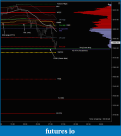 Click image for larger version  Name:Chart_Levels.png Views:65 Size:45.5 KB ID:302845